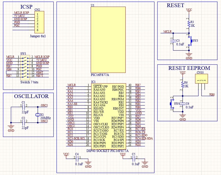 Figure 2: MCU schematic