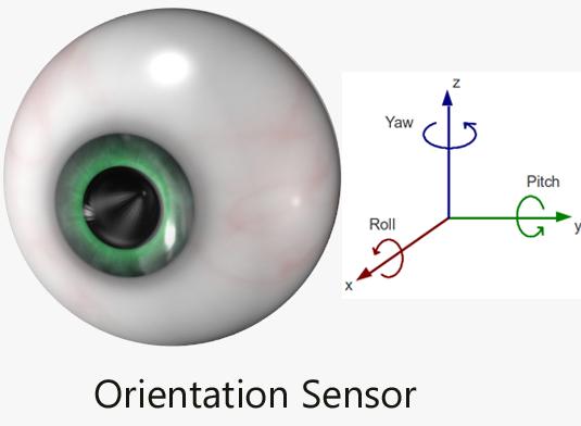 Orientation Sensor   OpenHardware io - Enables Open Source