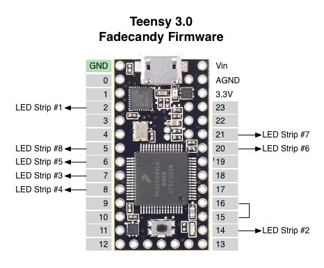 wiring-diagram Neopixel Schematic on led ring, raspberry pi, ws2812b arduino pinout, nano biscotte v4, arduino nano,