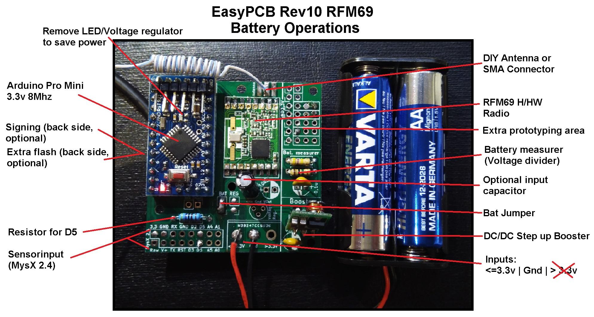 Easy/Newbie PCB (RFM69 HW/W edition) for MySensors   OpenHardware io